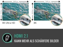 HDMI 2.1 - Der neueste HDMI-Standard