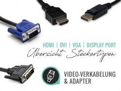 Übersicht Video-Verkabelung & Adapter