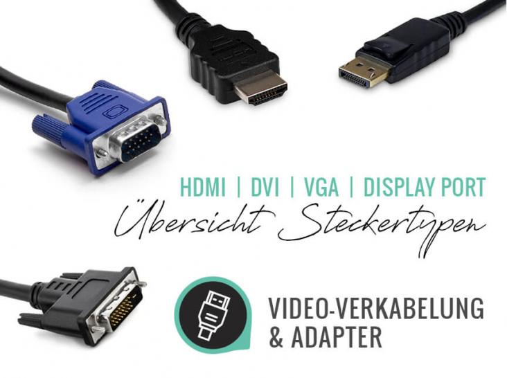 Übersicht Video-Verkabelung & Adapter